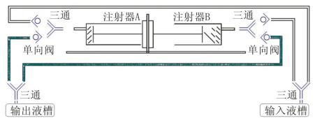 兰格实验室连续传输注射泵LSP01-1C