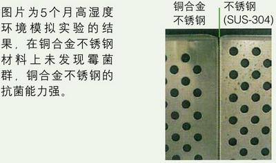 日本松下(原三洋)二氧化碳培养箱MCO-18AIC,容积:170L